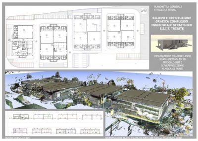 Rilievi 3d Laser Scanner area industriale Trieste - BlizStudio